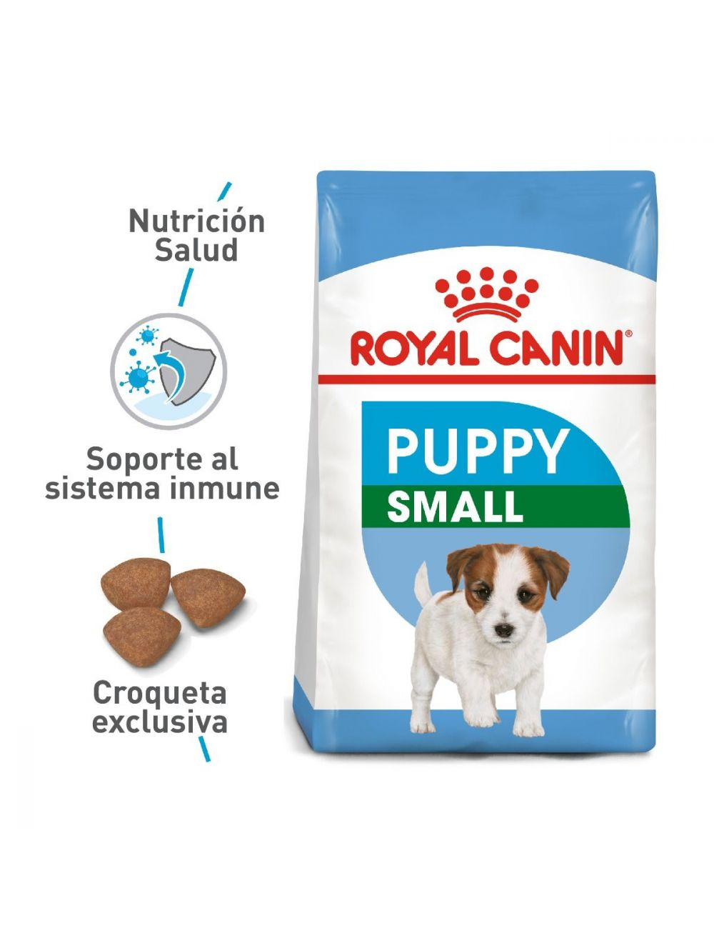 Royal Canin Size Health Nutrition Mini Puppy 4 Kg