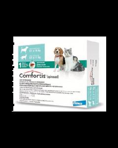 Comfortis antipulgas Perros - Ciudaddemascotas.com